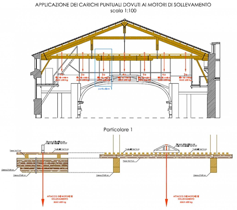 Verifica della portanza delle strutture lignee del teatro Pergolesi di Jesi (An)